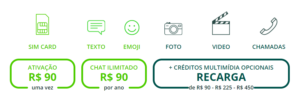 ChatSim oferece acesso ilimitado para WhatsApp