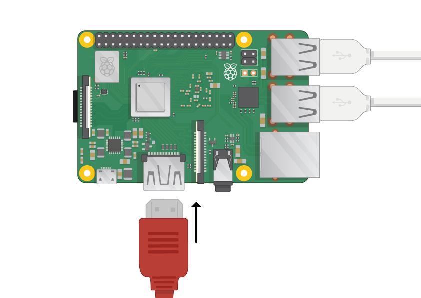 Primeiros passos para usar um Raspberry PI