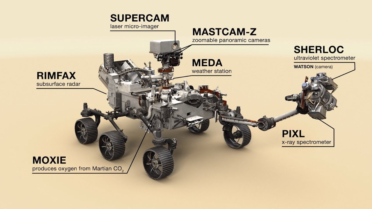 Relembre o pouso da Perseverance em Marte